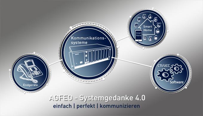 Systemgedanke_680_391